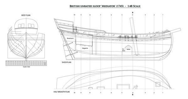 Forums / MSB Modeling Plans Project / Mediator Sloop 1745