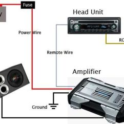 Sonos Connect Wiring Diagram 7 Pin Wire Car Audio Amplifier Instalation Guide Schematic | Car-sound-noise-music Pinterest ...