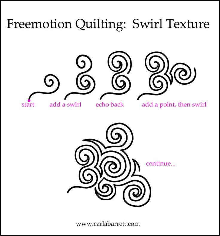 877 best free motion quilting designs images on Pinterest