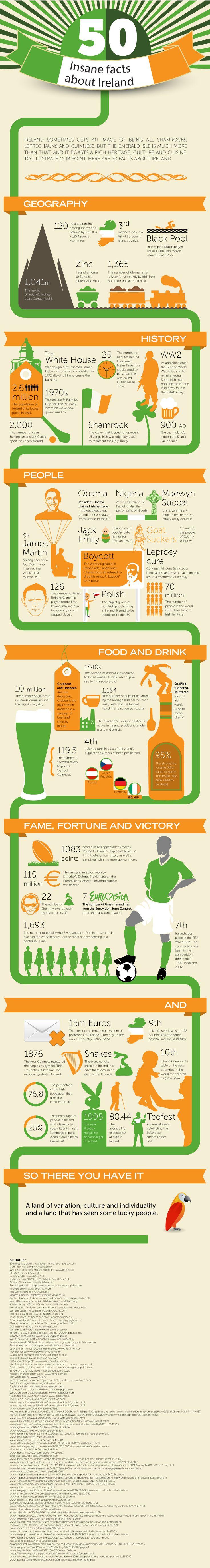 50 Fakten über Irland