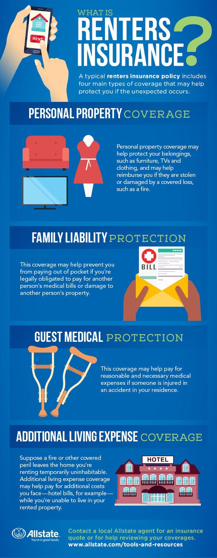 17 Best Ideas About Renters Insurance On Pinterest