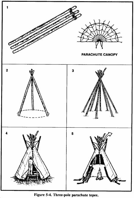 1000+ images about WILDERNESS SURVIVAL SHELTERS on
