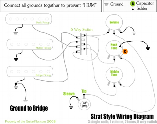 standard 2 humbucker wiring diagram