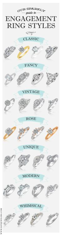17+ best ideas about Engagement Ring Guide on Pinterest