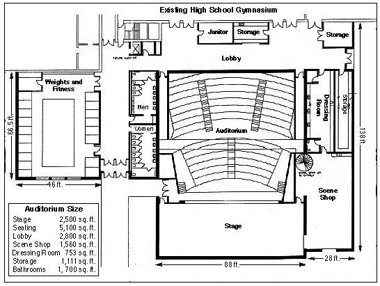 Auditorium Seating Design Standards Proposed auditorium