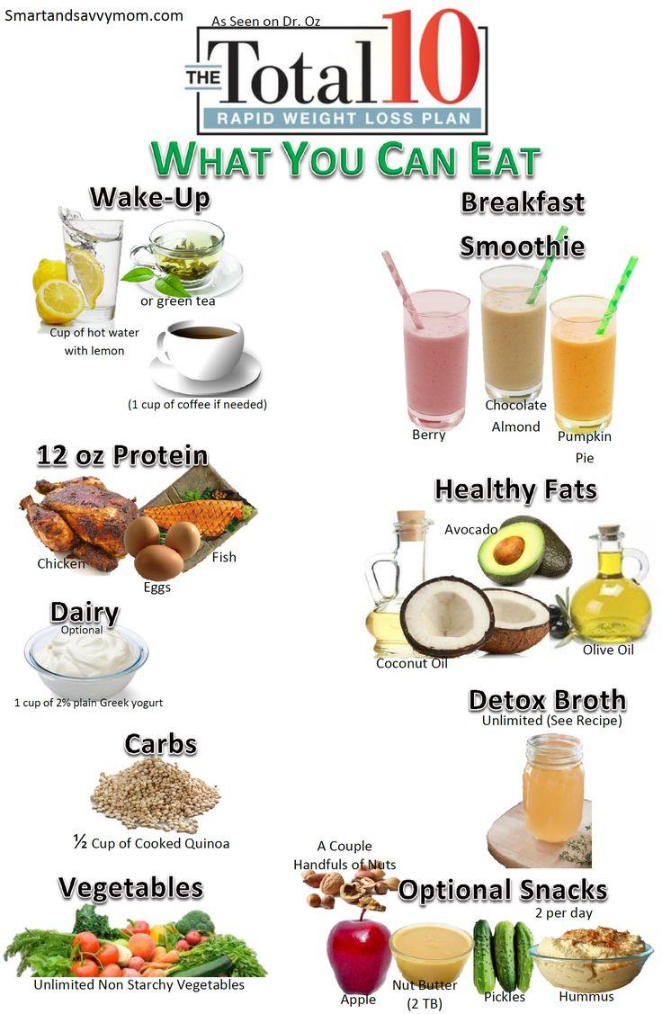 25 best ideas about dr oz weight loss on pinterest detox