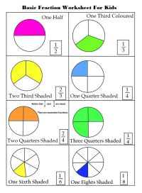 Basic fractions worksheets for elementary kids