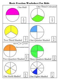 Basic fractions worksheets for elementary kids