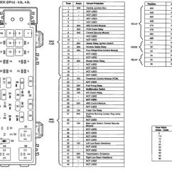 2003 Ford F150 Power Mirror Wiring Diagram For Headlight Relay 2002 Ranger Fuse | B4000: A Haynes Manual..mazda..fuse Box ...