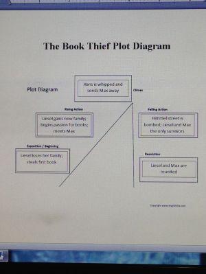 17 Best ideas about Plot Diagram on Pinterest   Short
