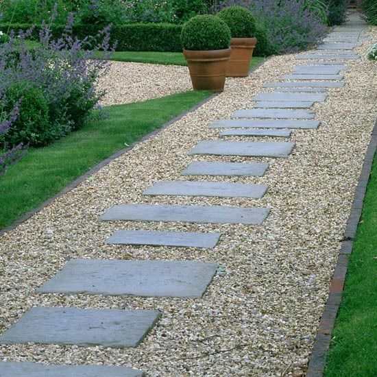 The 25 Best Ideas About Gravel Garden On Pinterest Australian