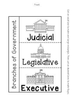 Branches of government, Branches and Student on Pinterest