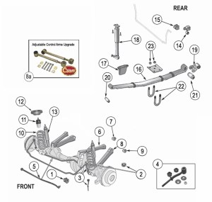 Jeep Cherokee XJ Suspension Parts Exploded View Diagram