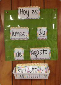 25+ best ideas about Spanish classroom decor on Pinterest ...