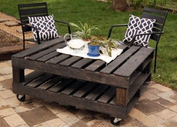This particular table was made using two 4 x 4 wood pallets, one 4×4 beam cut into four pieces, four caster wheels, some