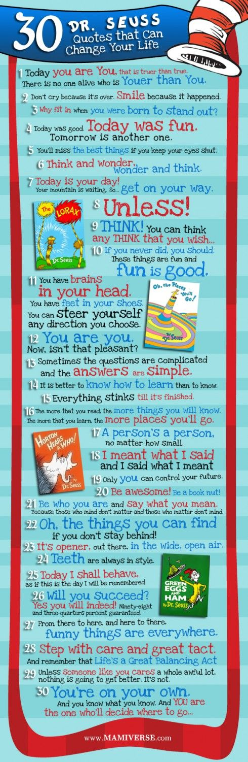 Inspirational quotes by Dr. Seuss @Brenda Johnston
