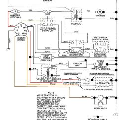 Rover 25 Wiring Diagram 5 Way Round Trailer Plug Craftsman Riding Mower Electrical | Lawn I Need ...