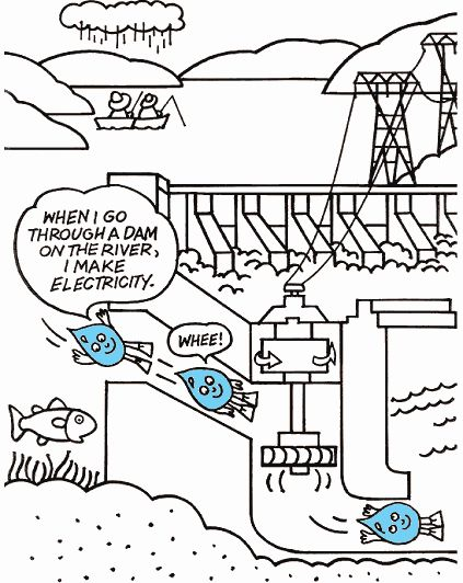 how hydroelectricty works