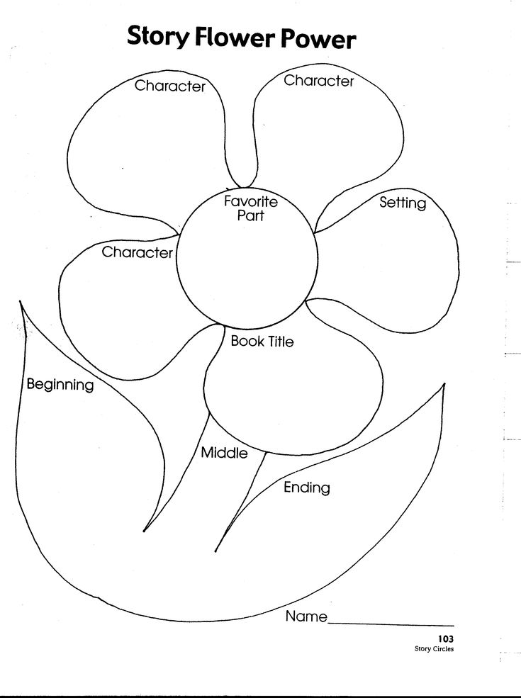 17 Best images about Graphic Organizer on Pinterest