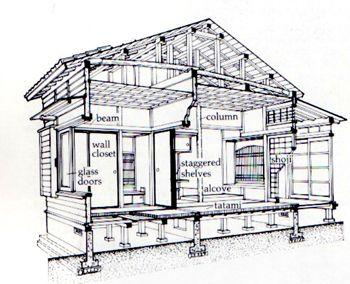 49 Best Images About Floorplans On Pinterest House Plans House