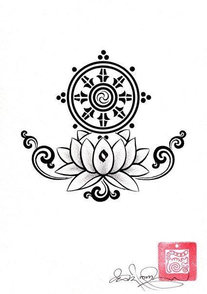 25 Best Chakra Symbols Ideas