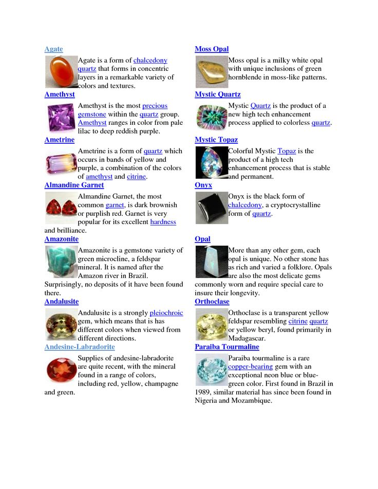 Meaning Of Gemstones Bing Images Gemstone Name Chart