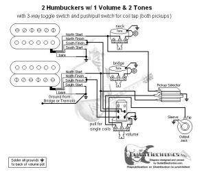 38 best images about Guitar Schematic on Pinterest | Jimmy