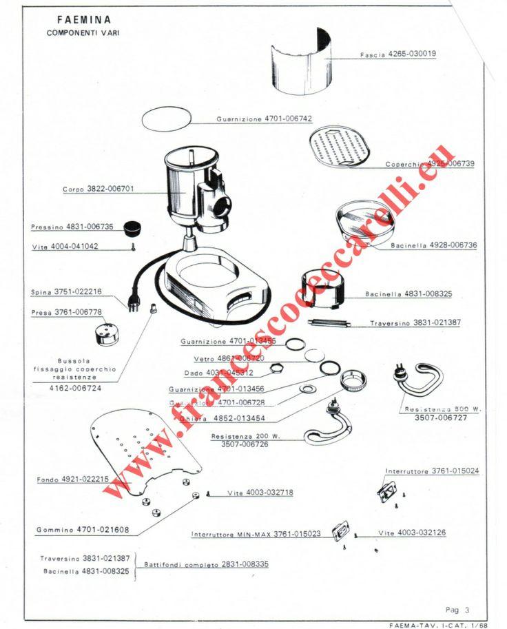 1000+ images about Faema Faemina Espresso Machines on