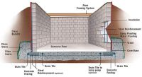 building a concrete basement wall | ... concrete base for ...