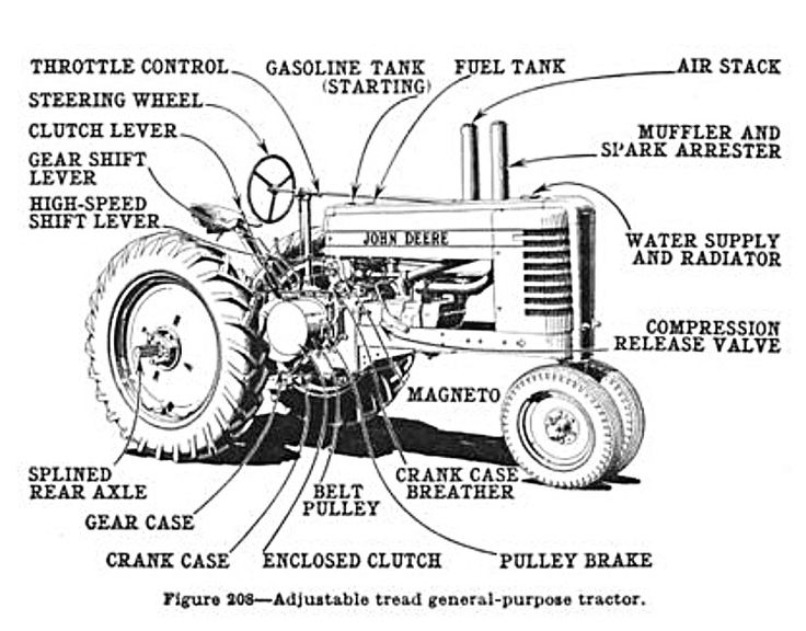Case 60xt Skid Steer Wiring Diagram Case Skid Steer