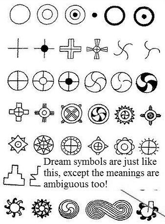 Symbols: a collection of Illustrations and posters ideas