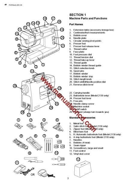 1126 best Sewing Machine Manuals images on Pinterest
