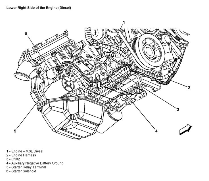 14 best images about Duramax Engine Diagrams on Pinterest