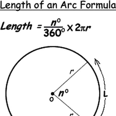 25+ best ideas about Volume formula for cylinder on