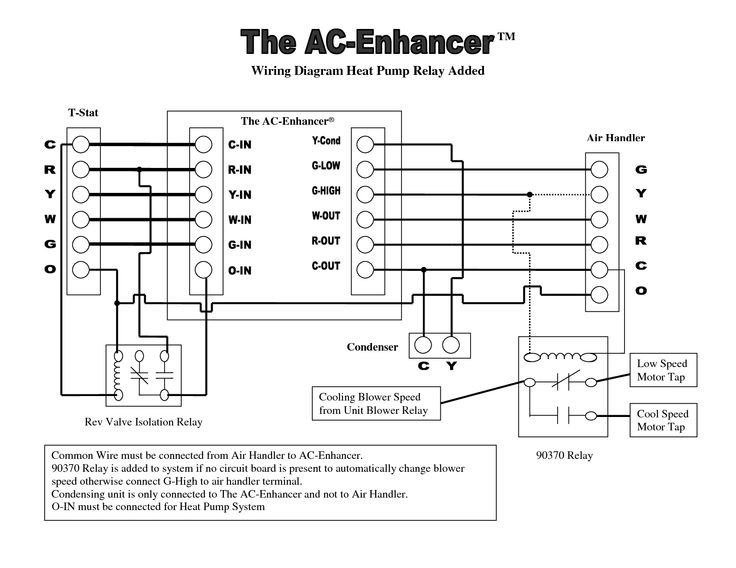 5a0e10d9c7d3fced962dfa588f6c0c31 arduino manual?resize\=665%2C513\&ssl\=1 hvac wiring diagrams troubleshooting wiring diagrams hvac wiring diagrams troubleshooting at n-0.co
