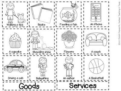 25+ best Economic goods ideas on Pinterest