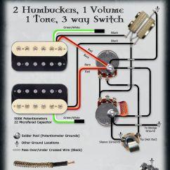 Les Paul Wiring Diagram Push Pull Meter Socket 157 Best Images About Circuitos De Guitarras On Pinterest | Cigar Box Guitar, Nation ...