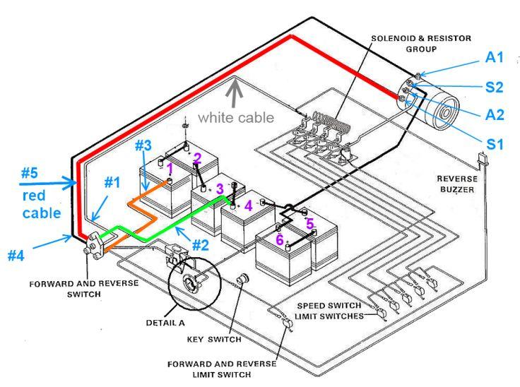 Wiring Diagram For Club Car Golf Cart: Wiring Diagram For Club Car Golf Cart at e-platina.org