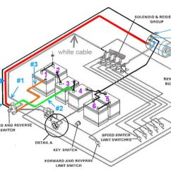 Club Car Golf Cart Headlight Wiring Diagram 2001 Honda Civic Mid 90s Ds Runs Without Key On 36 Volt ...