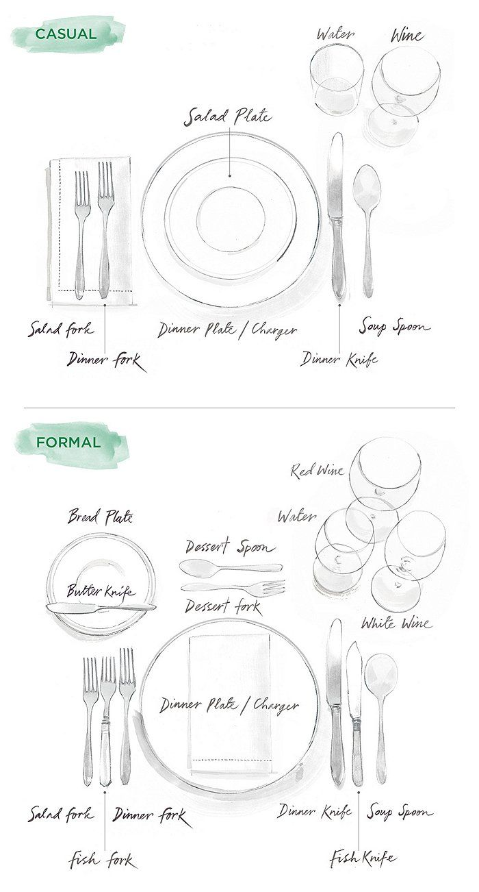 25+ best ideas about Formal table settings on Pinterest