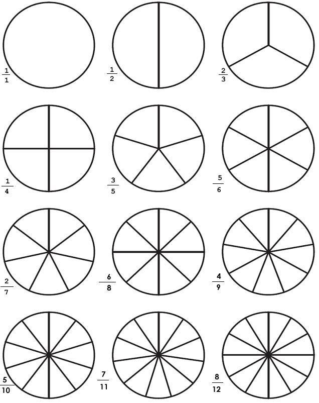 Sınıf Matematik Dersi