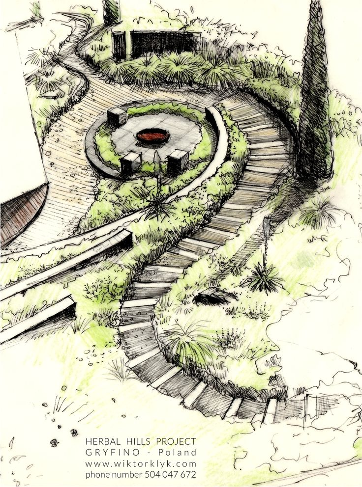 25 best ideas about Landscape Architecture Drawing on