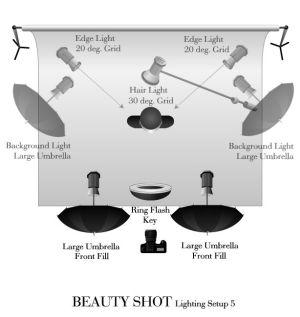 Beauty Lighting Diagram Setup 5 | Photography