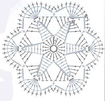 25+ best Crochet Star Patterns ideas on Pinterest