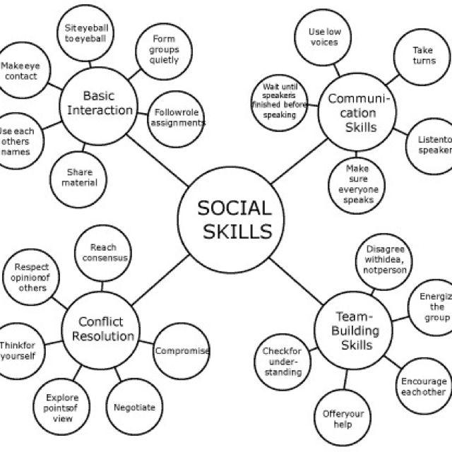25+ best ideas about Organizational Chart on Pinterest