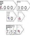 78 Best ideas about Place Value Foldable on Pinterest