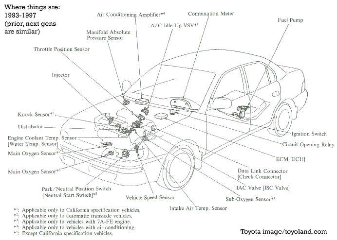 2004 toyota corolla starter wiring diagram