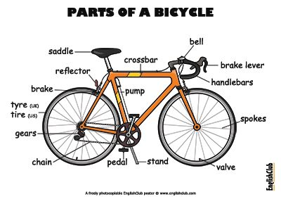 11 best images about motorcycle,bicycle on Pinterest