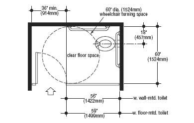 9 Best Images About ADA STANDARDS On Pinterest Toilet