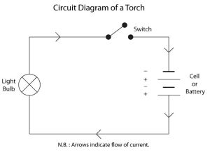 Circuit Diagram of a Torch | Electrical & Electronics